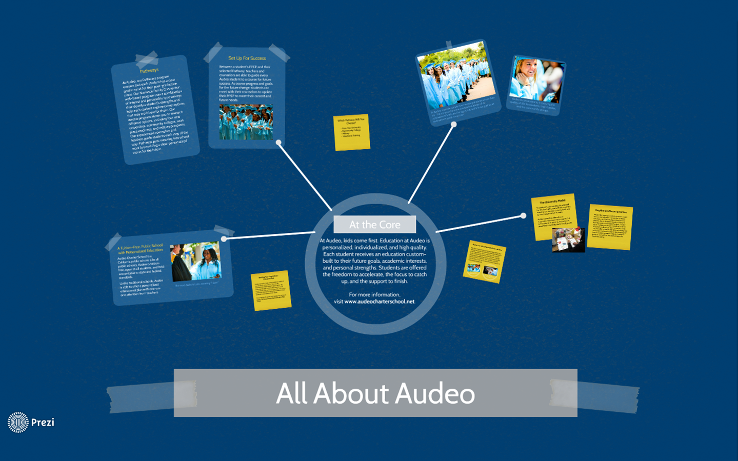 All About Audeo